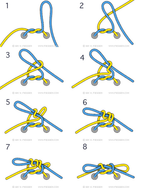 Surgeon\'s Knot Shoelace Knot
